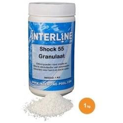 Solar Turbo Fish onzichtigtbare zwembadafdekking